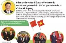 Bilan de la visite d'État au Vietnam du dirigeant chinois Xi Jinping
