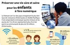 Préserver une vie sûre et saine pour les enfants à l'ère numérique