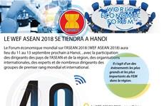 [Infographie] Forum économique mondial sur l'ASEAN 2018