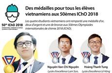 Des médailles pour tous les élèves vietnamiens aux 50èmes IChO 2018
