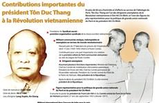 [Infographie] Contributions du président Ton Duc Thang à la Révolution vietnamienne