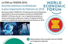 [Infographie] Programme du Forum économique mondial sur l'ASEAN 2018