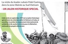 [Infographie] Visite du leader cubain Fidel Castro dans la zone libérée au Sud Vietnam