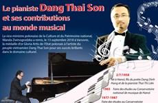 [Infographie] Le pianiste Dang Thai Son et ses contributions au monde musical