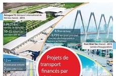 [Infographie] Projets de transport financés par le Japon au Vietnam