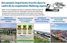 [Infographie] Des projets importants inscrits dans le cadre de la coopération Mékong-Japon