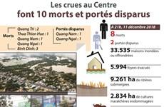 Les crues au Centre font 10 morts et portés disparus