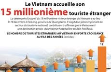 [Infographie] Le Vietnam accueille son 15 millionième touriste étranger