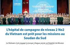 L'hôpital de campagne de niveau 2 No2  du Vietnam est prêt pour les missions au Soudan du Sud