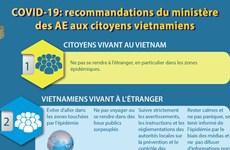 COVID-19: recommandations du ministère des AE aux citoyens vietnamiens