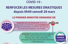 COVID-19: renforcer les mesures drastiques depuis 0h00 samedi 28 mars