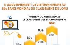 E-gouvernement : le Vietnam grimpe au 86e rang mondial