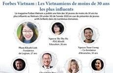 Forbes Vietnam : Les Vietnamiens de moins de 30 ans les plus influents