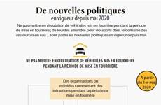 De nouvelles politiques en vigueur depuis mai 2020