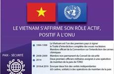 Le Vietnam s'affirme son rôle actif, positif à l'ONU