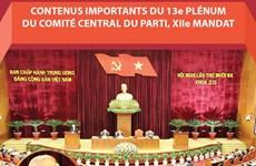 Contenus importants du 13e Plénum du Comité central du Parti
