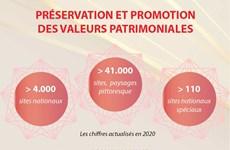 Préservation et promotion des valeurs patrimoniales