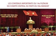 Les contenus importants du 14e Plénum du Comité central du Parti du XIIe mandat