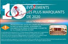 Les dix événements nationaux les plus marquants de 2020