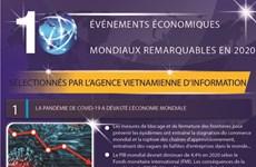 10 événements économiques mondiaux remarquables en 2020