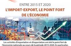 L'import-export, le point fort de l'économie entre 2015 et 2020