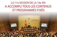 La 11e session de la 14e AN a accompli tous les contenus et programmes fixés