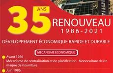 35 ans de Renouveau: Développement économique rapide et durable
