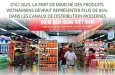 La part de marché des produits vietnamiens devrait représenter plus de 85% d'ici 2025
