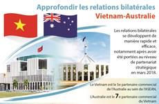 Approfondir les relations bilatérales Vietnam-Australie