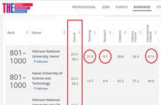Trois universités vietnamiennes entrent dans le classement du Times Higher Education