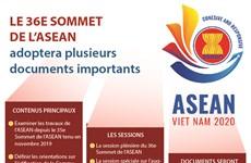 Le 36e Sommet de l'ASEAN adoptera plusieurs documents importants