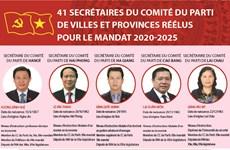 41 secrétaires du Comité du Parti de villes et provinces réélus pour le mandat 2020-2025