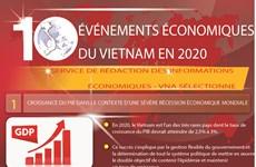 Les dix évènements économiques les plus marquants du Vietnam en 2020