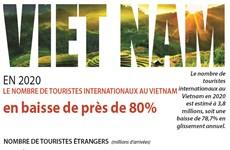 En 2020: le nombre de touristes internationaux au Vietnam en baisse de près de 80%