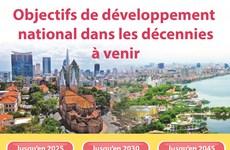 Objectifs de développement  national dans les décennies à venir