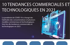 Dix tendances commerciales et technologiques en 2021