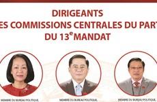 Les dirigeants des Commissions centrales du Parti du 13e mandat