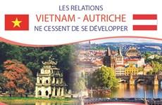 Les relations Vietnam-Autriche ne cessent de se développer