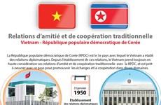 Relations d'amitié et de coopération traditionnelle Vietnam – RPDC