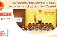 Les contenus principaux de la 7e session de l'Assemblée nationale