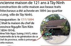 L'ancienne maison de 121 ans à Tây Ninh