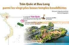 Trân Quôc et Buu Long parmi les vingt plus beaux temples bouddhistes