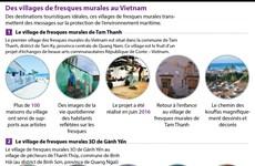 Des villages de fresques murales au Vietnam