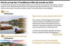 Hoi An au top des 15 meilleures villes du monde en 2019