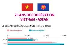 Vietnam-ASEAN : 25 ans de coopération