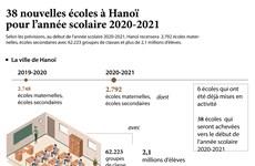 38 nouvelles écoles à Hanoï pour l'année scolaire 2020-2021