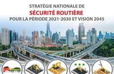 Stratégie nationale de sécurité routière pour la période 2021-2030 et vision 2045