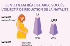 Le Vietnam réalise avec succès l'objectif de réduction de la natalité