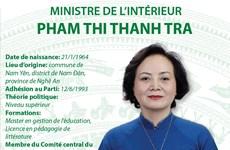 Ministre de l'Intérieur, Pham Thi Thanh Tra