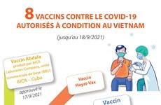 8 vaccins contre le COVID-19 autorisés à condition au Vietnam
